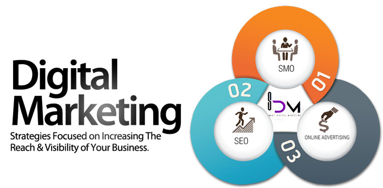What We Do At Smart Digital Marketing? The Top SEO Experts in UAE reveal their Best SEO Strategies. 1