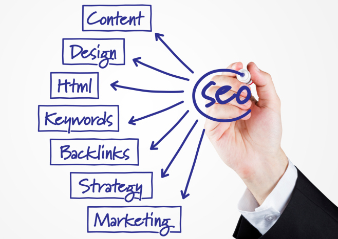 Why is SEO essential for any business? 3